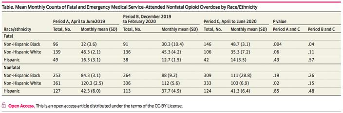 Opioids Penn JAMA Graphic