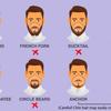 coronavirus facial hair respirators
