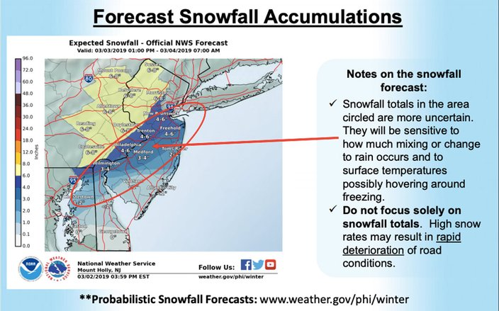 0302019_snow_totals_NOAA