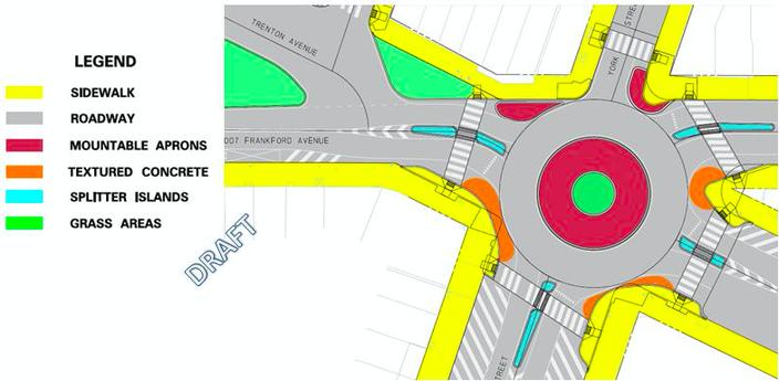 Fishtown Roundabout Main