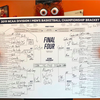 Gritty March Madness