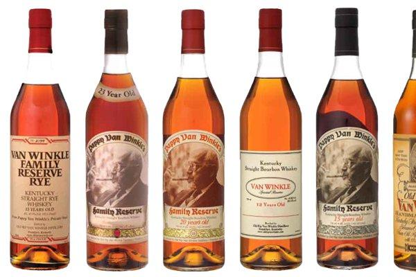 PLCB Whiskey April
