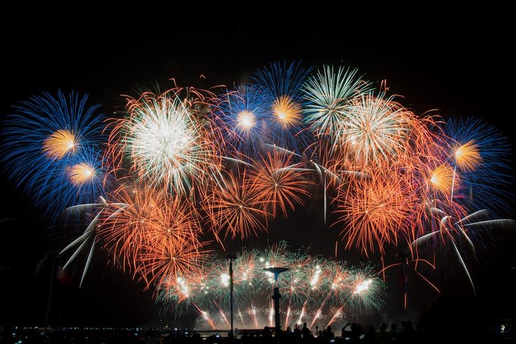 Fourth of July fireworks weather outlook for the