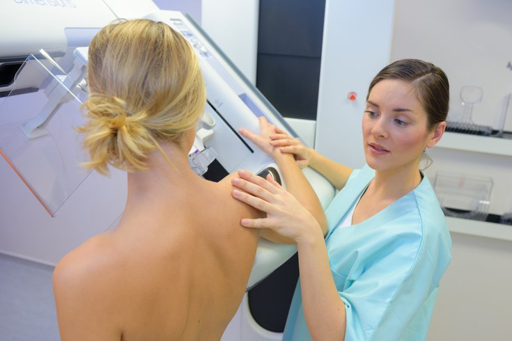 Mammogram Breast Cancer