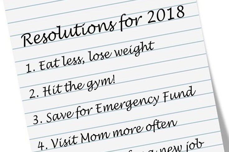12282017_NY_resolutions