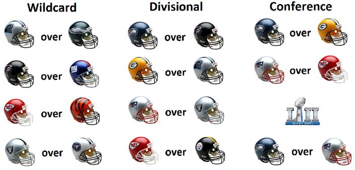 2017 NFL season predictions | PhillyVoice