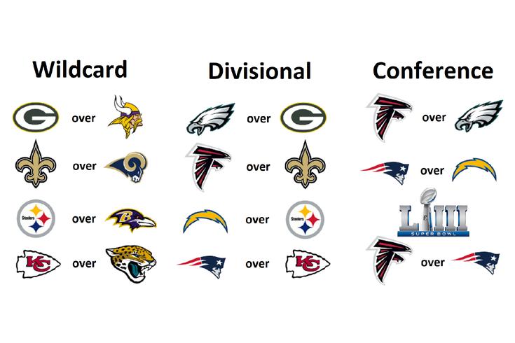 2018 NFL season predictions | PhillyVoice