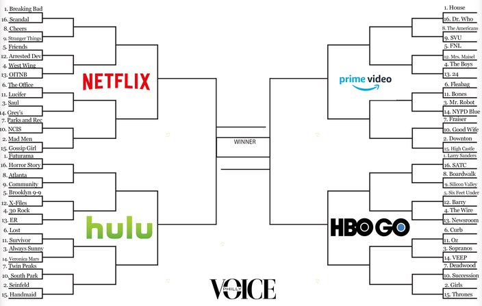 tv-streaming-netflix-hbo-hulu-amazon-bracket