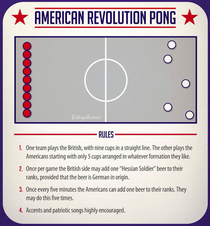 American Revolution Beer Pong rules