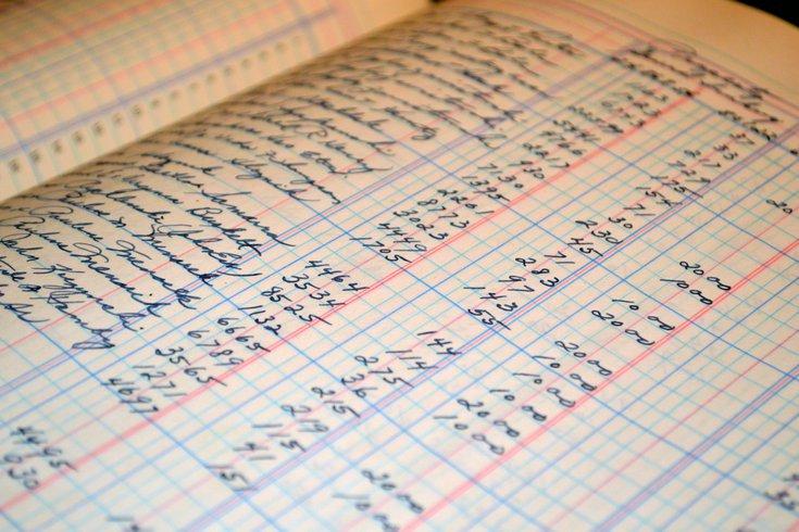 Ardmore Bookkeeper Theft