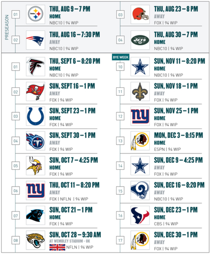 Eagles Schedule 2019 Analyzing the advantages and disadvantages of the Eagles' 2018