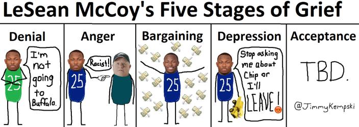 LeSean McCoy 5 stages
