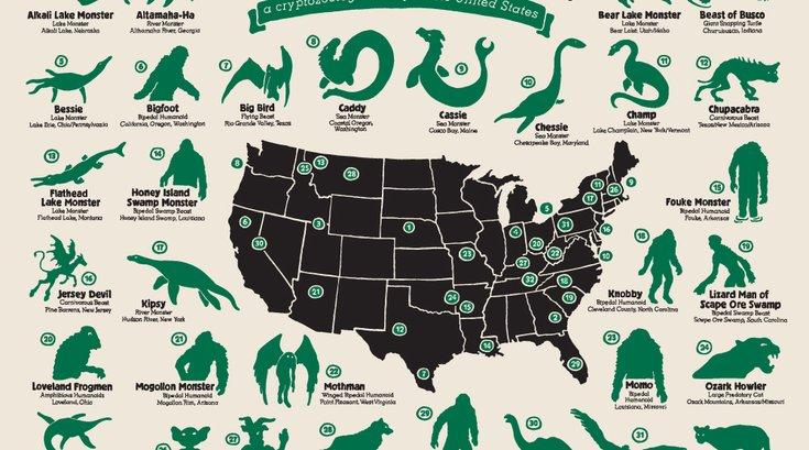 Monsters In Ameria