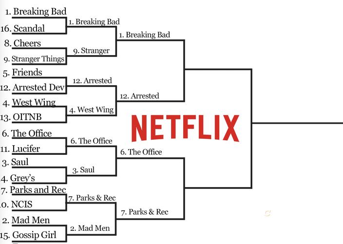 Netflix-Sweet-16