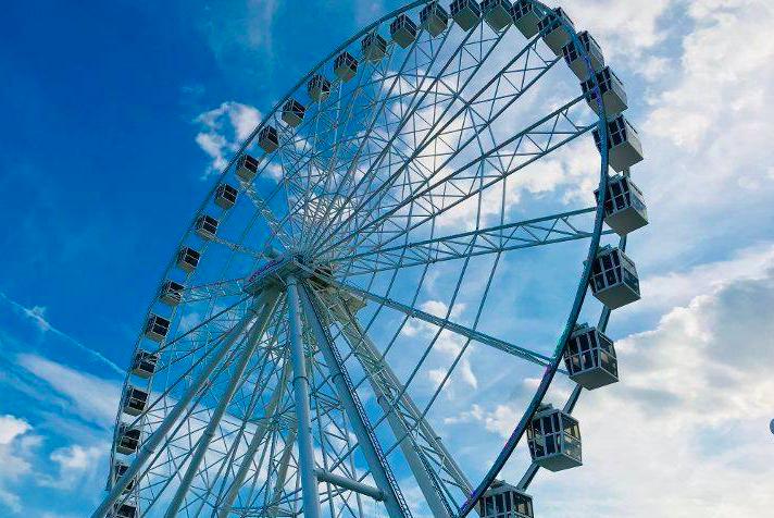 Wheel Atlantic City