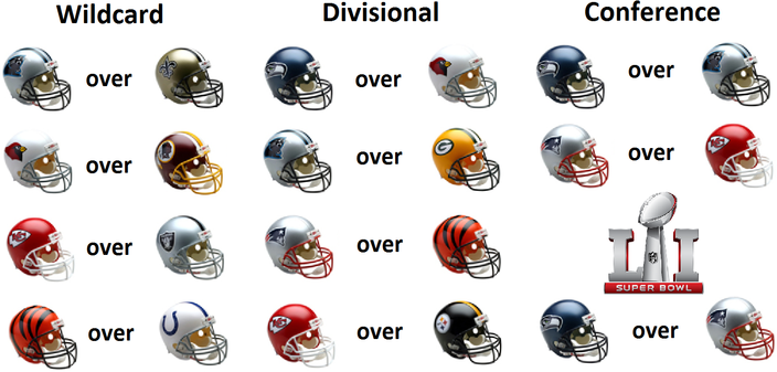 2016 NFL season