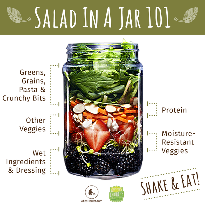 Packable lunches: Mason jar salad | PhillyVoice