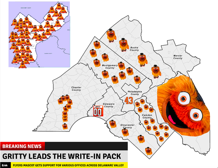 Gritty Write-In Votes