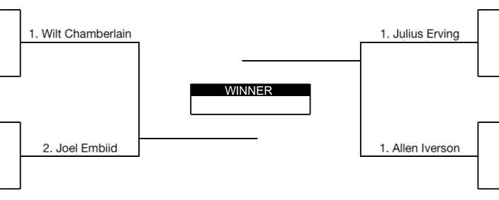 Sixers-Final-4-Bracket_042920