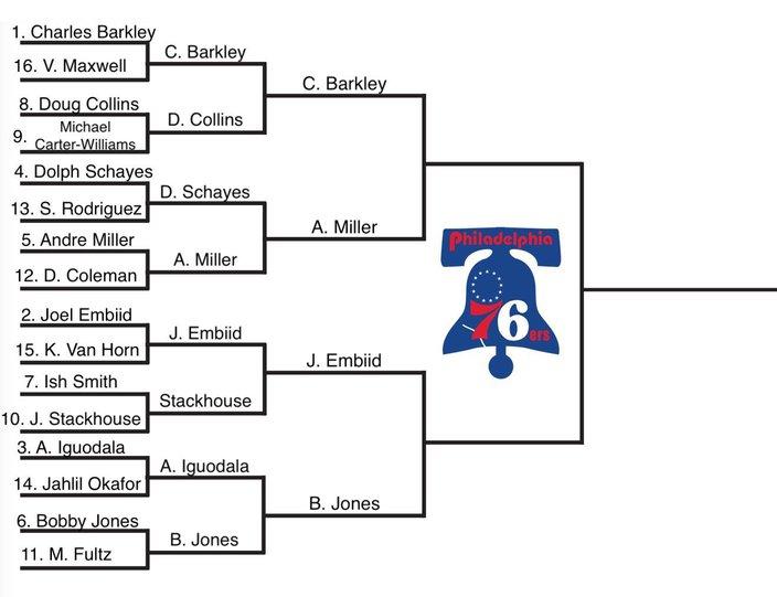 Sixers-bracket-barkley-round-3