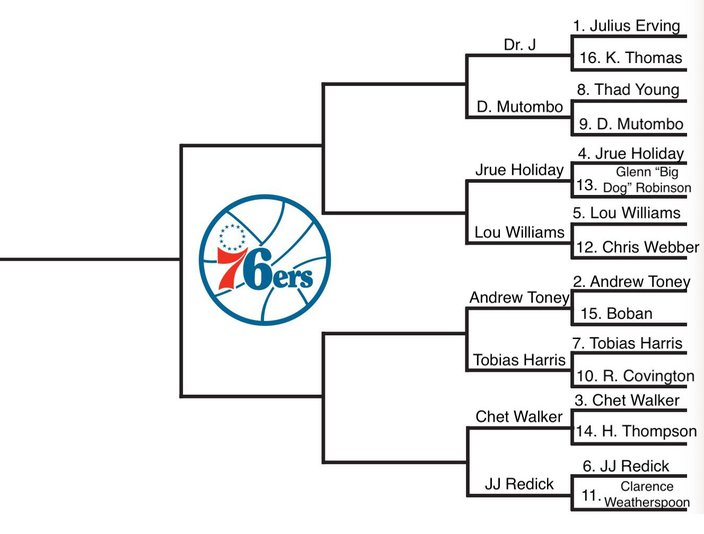sixers-bracket-erving-round-2