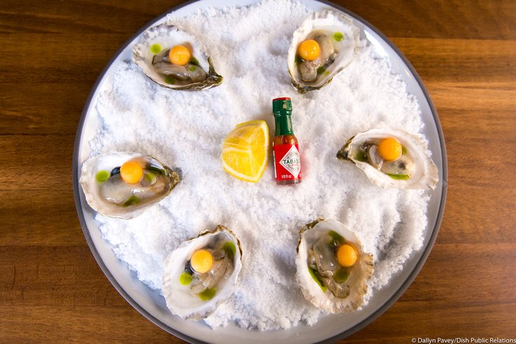 Oysters at TALK