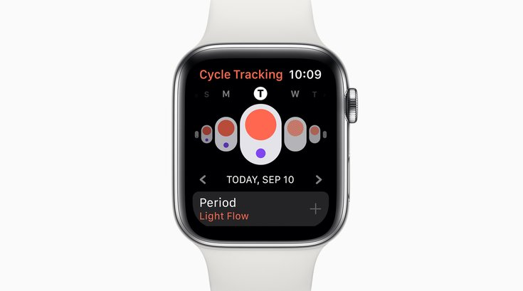 Apple Watch health studies 2019