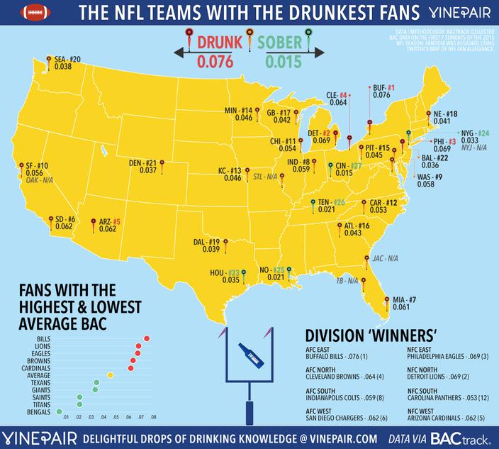 Drunk Eagles Fans