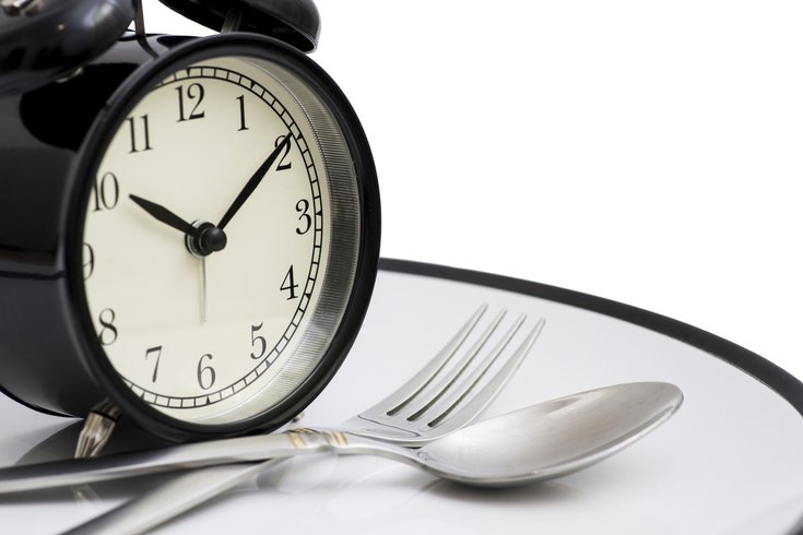 Purchased - Clock on plate - fasting