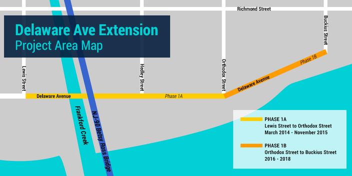 Delaware River Extension