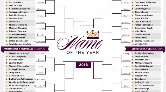 The 2018 Name of the Year bracket