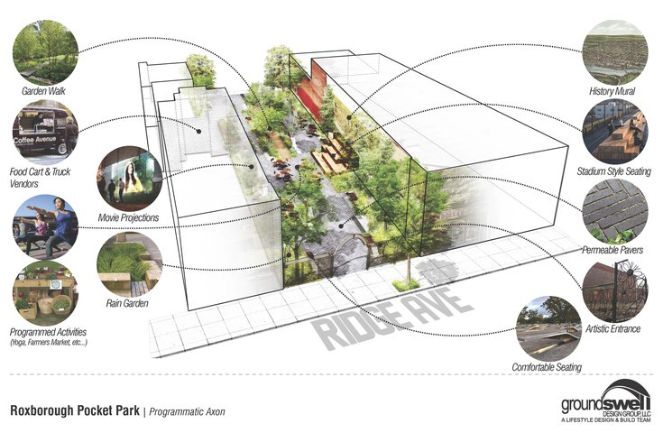 Plans for Roxborough's new pocket park unveiled | PhillyVoice on garden christmas, garden art, flower garden in old truck, garden organic, garden market, garden vegetables, garden mediterranean, garden snake, garden grill,