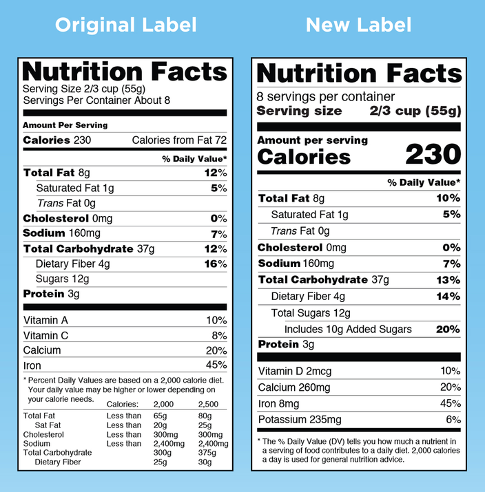 new-fda-nutrition-labels